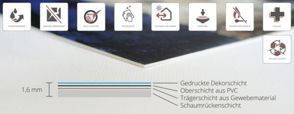 Eigenschaften unseres Materials Vinyl - Schichten - Vorteile und Attribute von Vinyl - pflegeleicht, hygienisch, formstabil