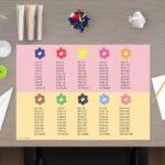Schreibtischunterlage für Schüler Einmaleins aus Vinyl